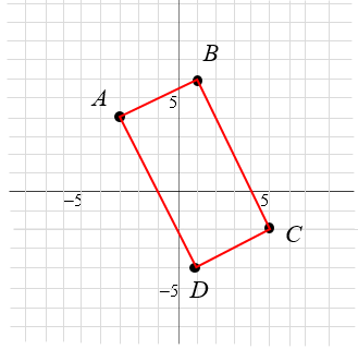 Quadrilateral formed by connecting the 4 points given in the problem.
