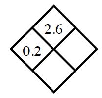 Diamond Problem. Left 0.2, Right blank, Top 2.6,  Bottom blank