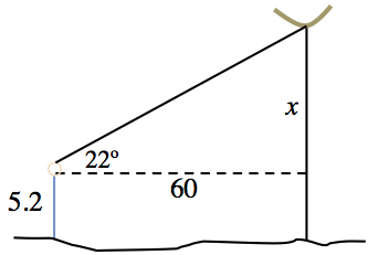 Using the diagram above, Leon's height is 5.2. His horizontal distance to the telephone pole is 60. The height of the pole is x plus Leon's height. The slope angle is 22 degrees.