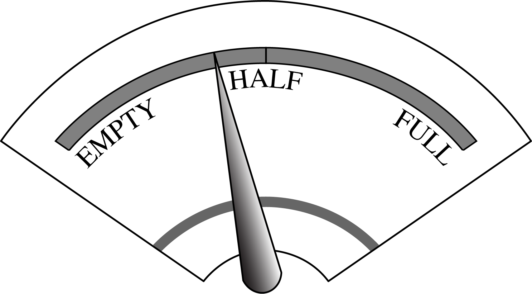 "The image is a fuel gauge. From left to right it indicates ""empty"", ""half"", and ""full"". The pointer is closer to the half mark than the empty mark."