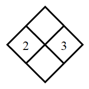 Diamond Problem. Left 2, Right 3, Top blank,  Bottom blank