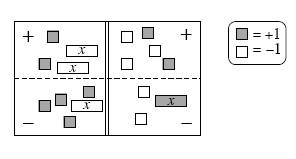 expression mat