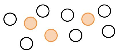 10 círculos en que 3 están sombreados.