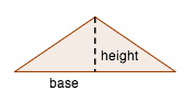 A triangle labeled with base and height.