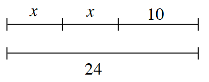 Two equal line segments. Top: 3 sections labeled from left to right: x, x, 10. Bottom: labeled 24.