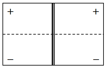 An equation mat with four sections.