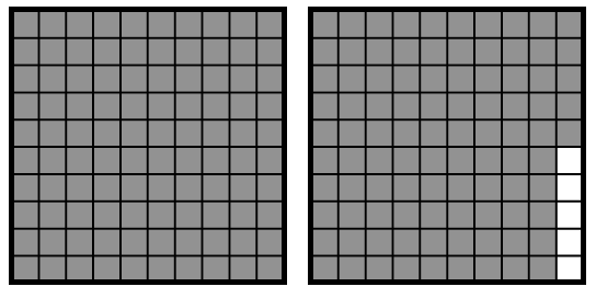 Two 100% blocks. The first 100% block is fully shaded. The second 100% block is fully shaded except for 5 blocks.