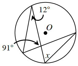 Circle, with interior point, labeled, O,  with 2 intersecting chords, with segments connecting the endpoints of each cord to create 2 triangles, with a common vertex, at the point of intersection. Angles labeled as follows: Left triangle, top inscribed angle, 12 degrees, angle left of intersection, 91 degrees. Right triangle, bottom inscribed angle, labeled, x.