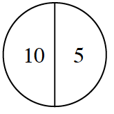 A spinner divided into 2 equal sections. The left side is labeled 10 and the right side is labeled 5.