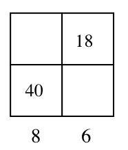 Generic rectangle, labeled as follows: left side top, blank, left side bottom, blank, bottom side left, 8, bottom side right, 6, interior: top left, blank, top right, 18, bottom left, 40 & bottom right, blank.