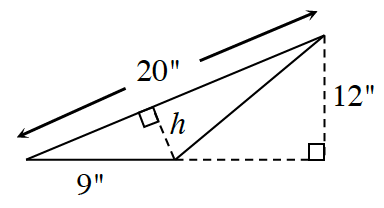 A triangle, with its obtuse angle on the bottom right, sides labeled as follows: bottom, 9 inches,  left, 20 inches. A dashed line segment, from bottom right vertex, perpendicular to the left side, labeled, h. A dashed line segment extends the bottom side to the right. A dashed line segment from the top right vertex, perpendicular to the extended dashed side, is labeled, 12 inches.