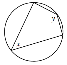 4 chords of a circle, form an inscribed quadrilateral, with one vertex angle labeled, x, and the vertex angle across, labeled, y.