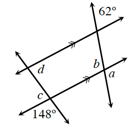 two increasing transversal lines, crosse two parallel lines. At the upper intersection of the left transversal: interior right is, d.  At the lower intersection of the left transversal: interior left is, c, and exterior left is 148 degrees . At the upper intersection of the right transversal: exterior right is, 62 degrees.  At the lower intersection of the right transversal: interior left is, b, and exterior right is, a .