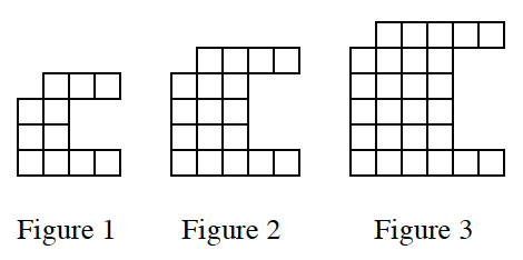 Figures B
