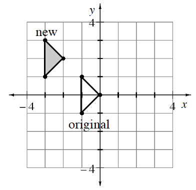 Triangle labeled, original, has vertices at the points (0, comma 0), (negative 1, comma 1) and (negative 1, comma negative 1). Triangle labeled, new, has vertices at the points (negative 3, comma 1), (negative 2, comma 2), and (negative 3, comma 3).