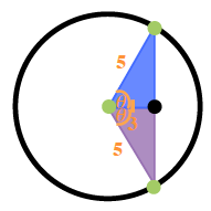 Right triangle is placed in unit circle with top vertex in first quadrant, shaded blue, a reflection of the triangle across the x axis, places a second right triangle with bottom vertex in fourth quadrant, shaded purple.