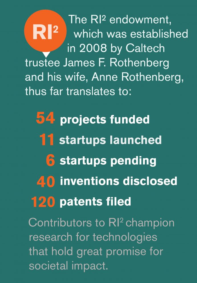 April 2018 the caltech effect in 2017 caltechs office of technology transfer and corporate partnerships helped facilitate a partnership between greer and a venture capital firm that malvernweather Gallery
