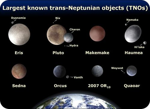 Other Objects in the Solar System | Earth Science