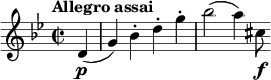 "\relative c' { \key g \minor \time 2/2 \tempo ""Allegro assai"" \partial 4 d4\p( g) bes-. d-. g-. bes2( a4) cis,8\f }"