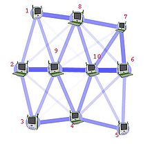 """XO classroom network. Shows 10 numbered computers connected with """"lines,"""" demonstrating a network."""