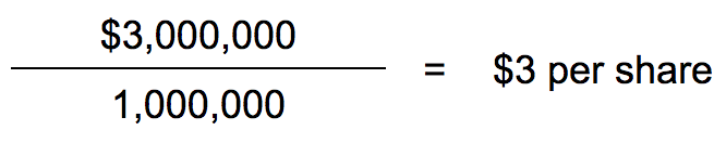 Debt Conversion Formula