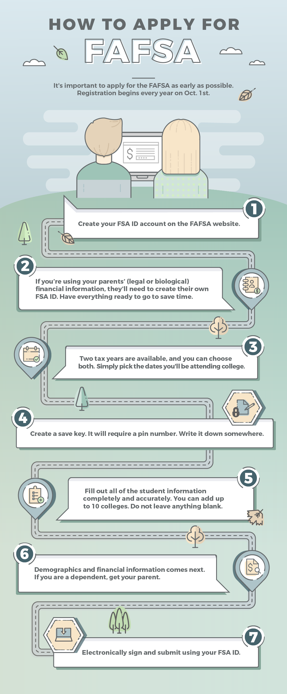 How to do the FAFSA Infographic