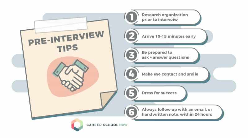 Creating a Killer Resume and Cover Letter