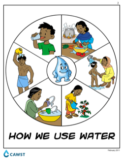 Important Uses Of Water Drinking Water In Nepal Resource