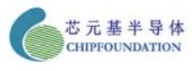 Chip Foundation company logo