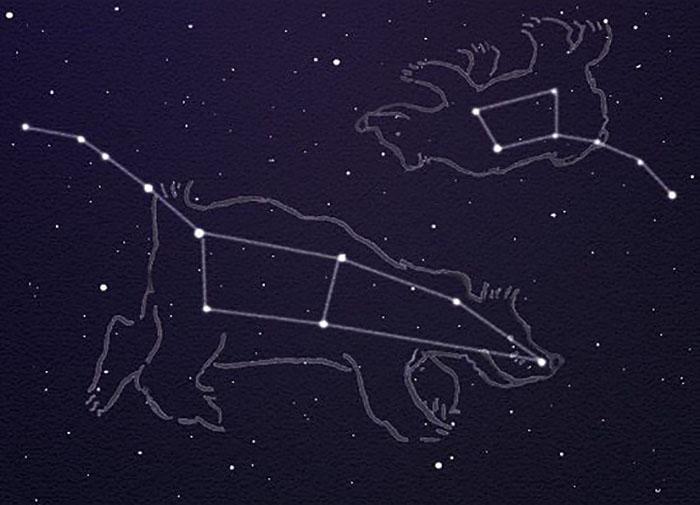 Ursa Minor Little Bear Myth DIFFERENT dimension Sh...