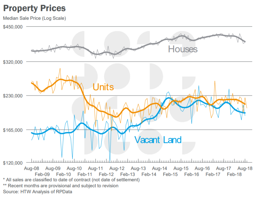 property-prices.png