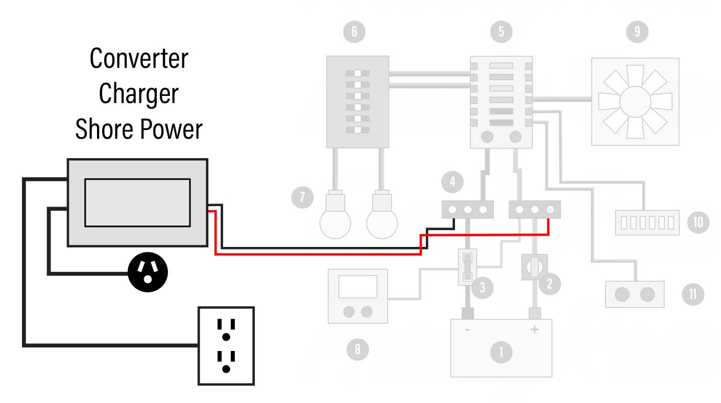 Triple Heavy Duty 20A 12V  High Power Voltmeter Socket Plug Outlet Panel RV Fuse
