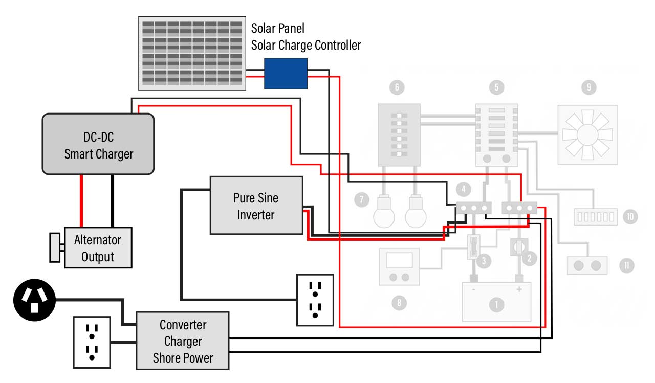 Rv Converter Wiring Diagram from s3-us-west-2.amazonaws.com