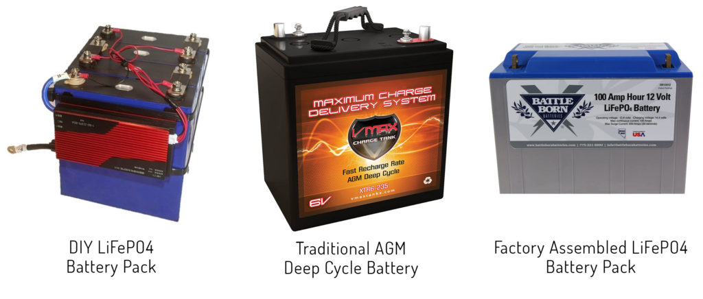 Different types of RV Batteries