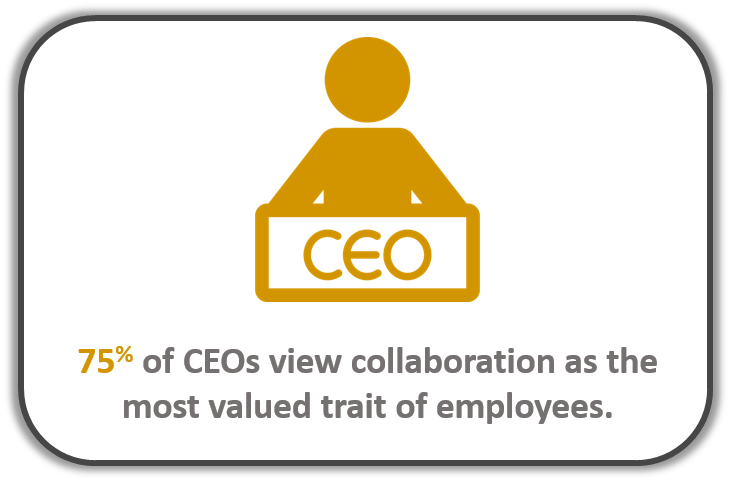 75 CEO