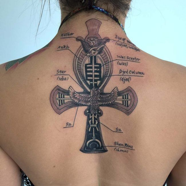 Ankh Tattoo Meanings And Symbolism: Then And Now