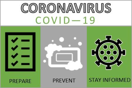 Coronavirus Link Button