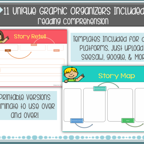 Reading Comprehension Graphic Organizers's featured image
