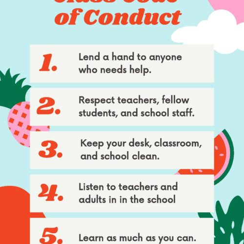 Code of Conduct Classroom Rules Poster