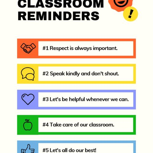 Modern Stickers Classroom Rules Poster