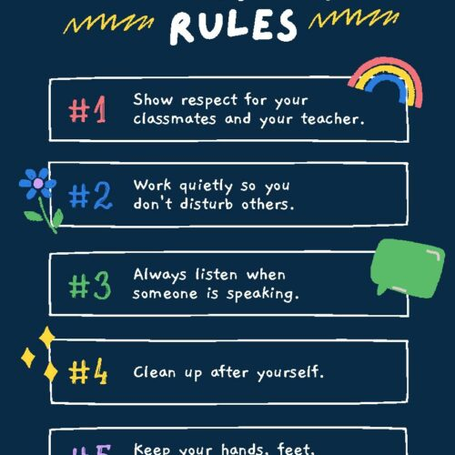 Chalkboard Classroom Rules Poster