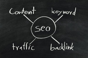 Search Engine Optimization Still Matters In Ecommerce
