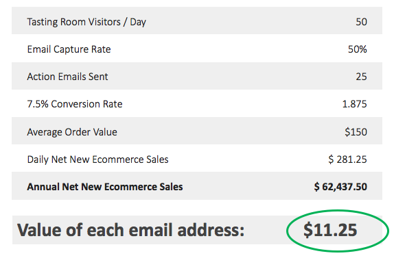 Value-of-an-Action-Email-example.png