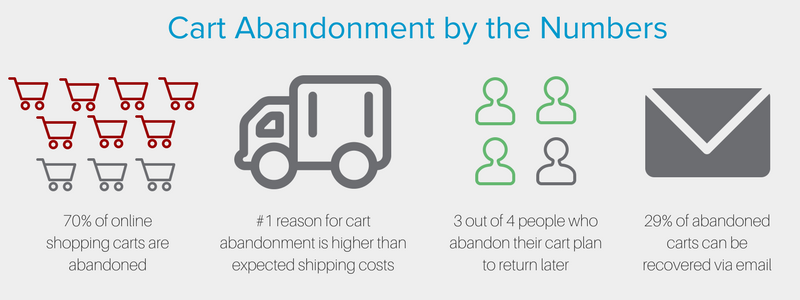 Winery20Shopping20Cart20Abandonment20by20the20Numbers20Infographic.png