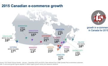 Selling Wine Online - Canada and the World