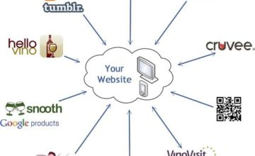 Your Wine Website is the Hub