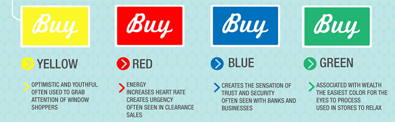 Psychology Of Color Infographic Kissmetrics