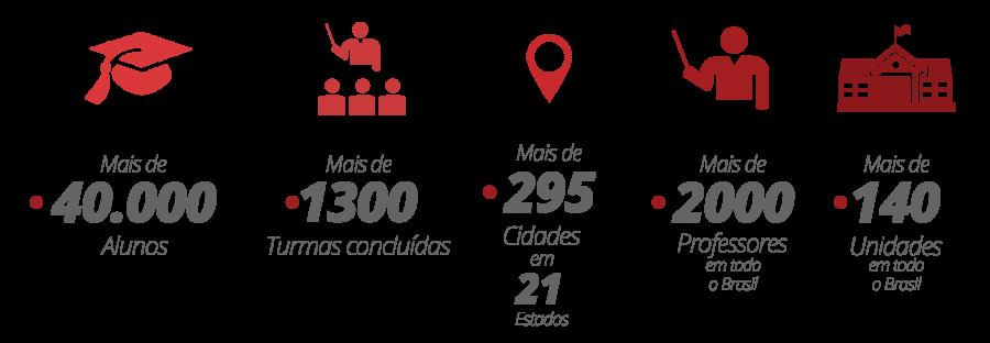 Dados_AlunosTurmasUnidadesEtc-1-900x312