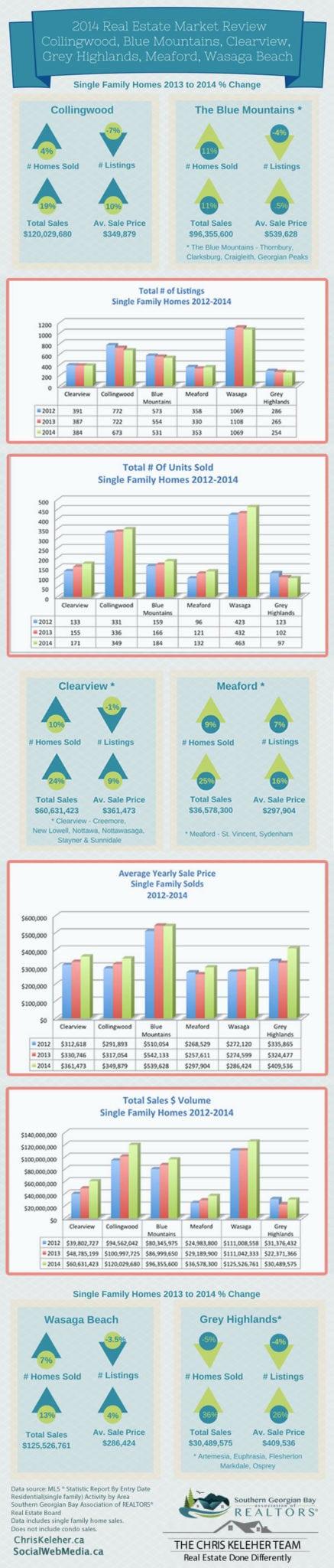 2014-Infographic-keleher1