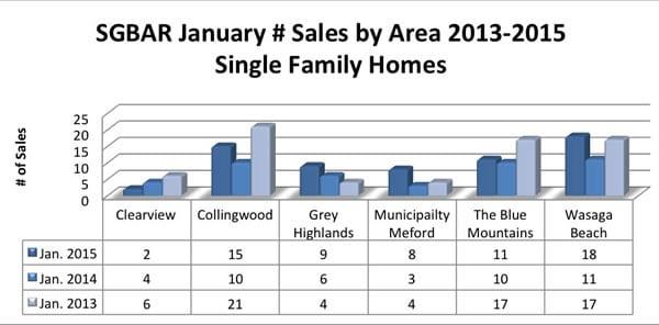 2015-02-Average-Sale-Price